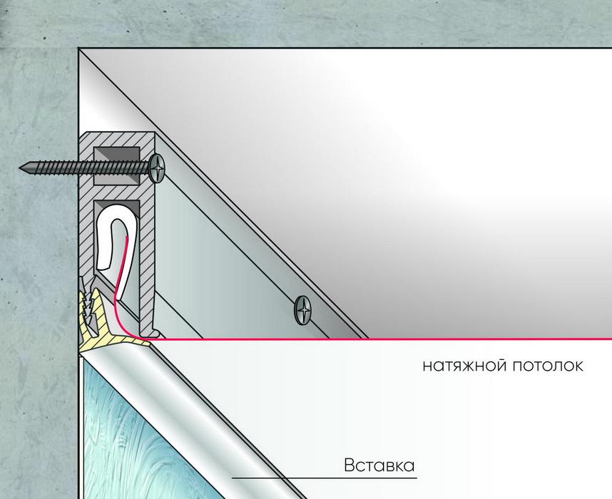 Примыкание плинтуса на натяжном потолке