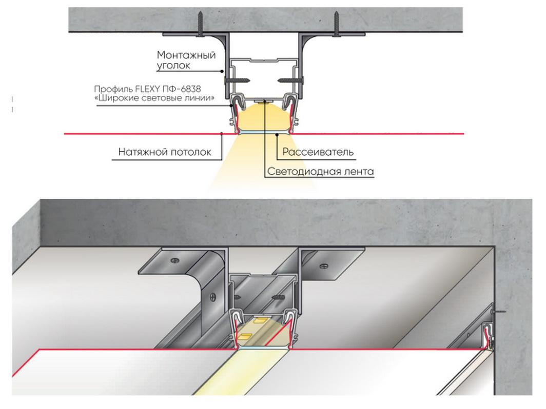 Профиль для световых линий flexy пф