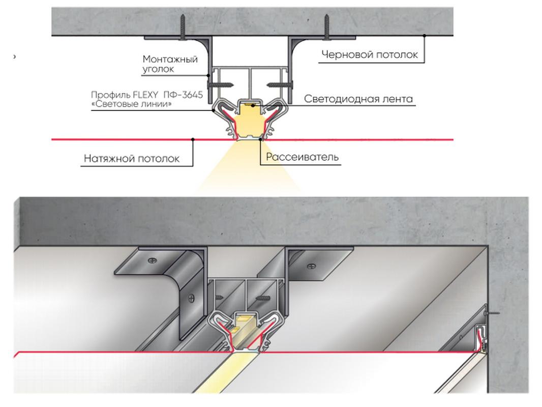 Профиль для световых линий flexy